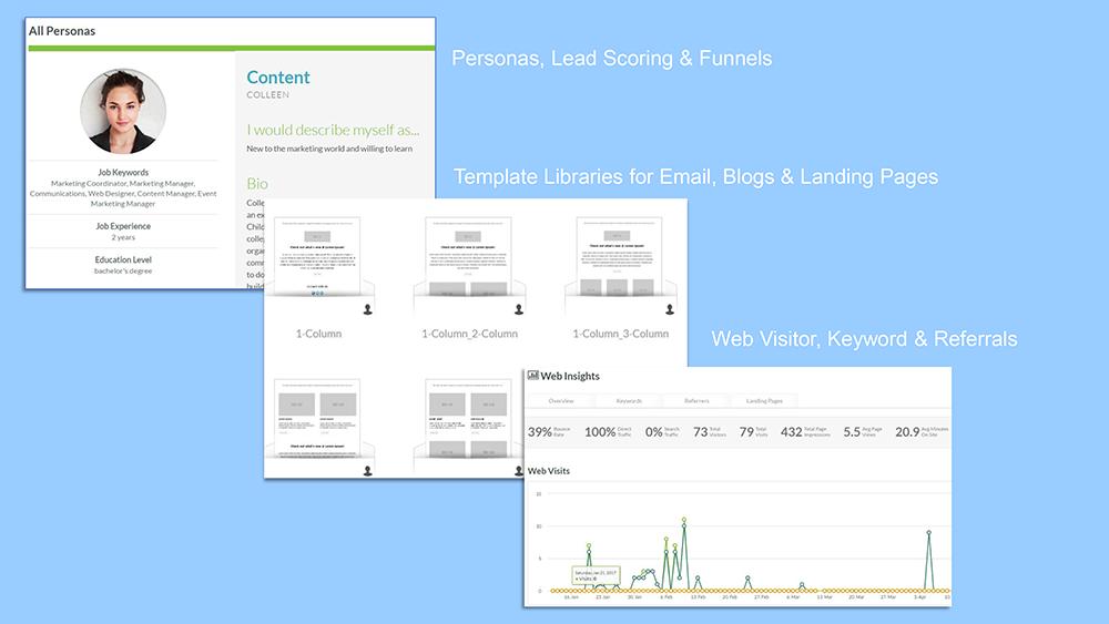 HighRoad Marketing Cloud Marketing Automation Screenshot of Software
